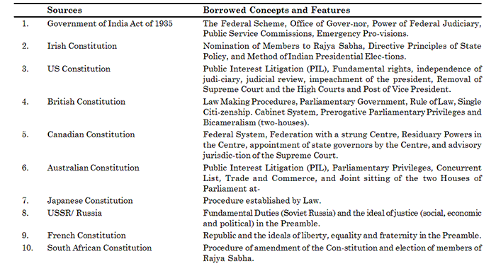 constituent assembly