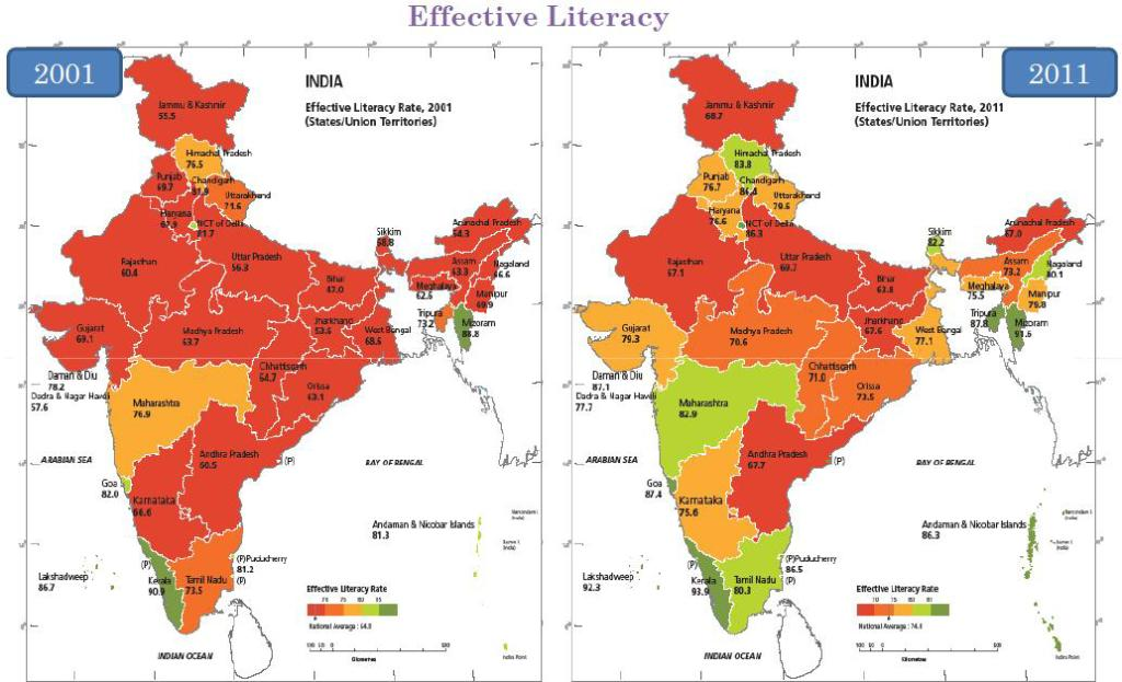 literacy rate comparison highlights of census 2011