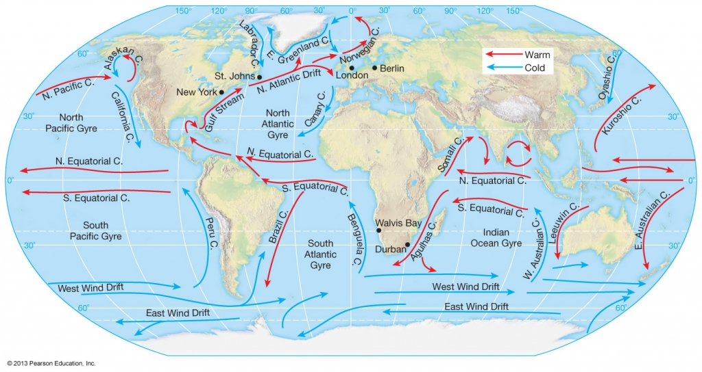 Movements of ocean water ocean currents