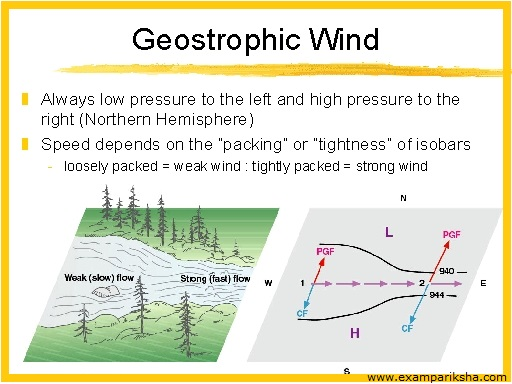 geostrophic winds