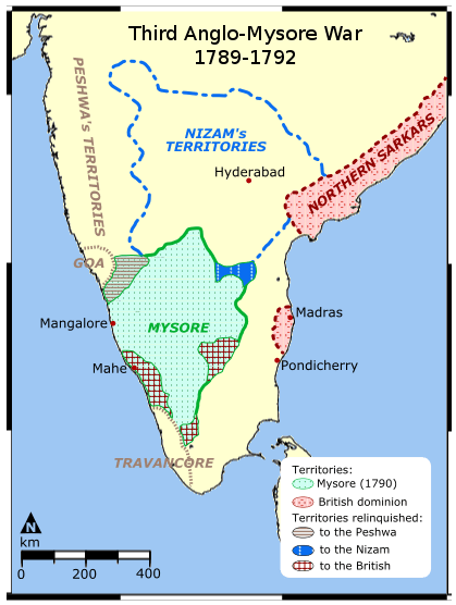 Anglo mysore wars 2