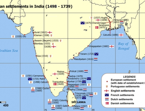 Europeans in India – History Study Material & Notes