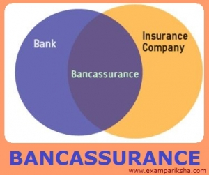 Bancassurance - banking study material and notes