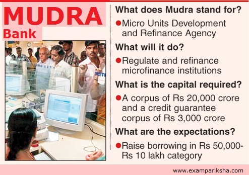 MUDRA Bank - Economics study material and notes