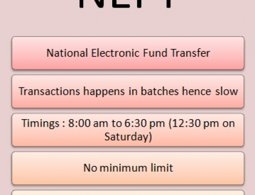 National Electronic Funds Transfer (NEFT) – Banking Study material & Notes