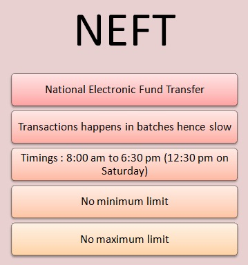 National Electronic Funds Transfer (NEFT) - Banking Study material & Notes