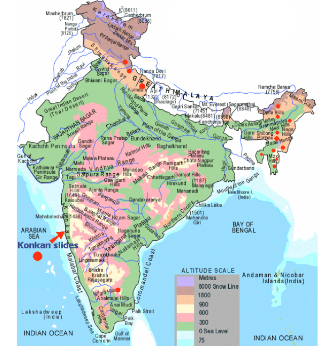 landslide - india profile