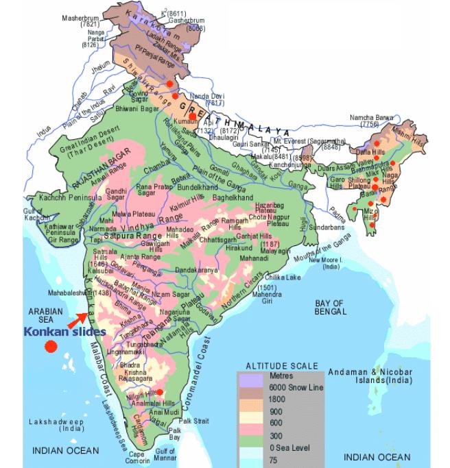 landslide - india profile