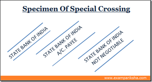 special and restrictive crossing of cheque