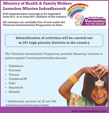 mission indradhanush (1)