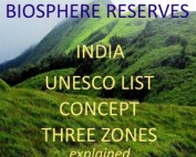 Biosphere Reserves in India - Explained with latest list