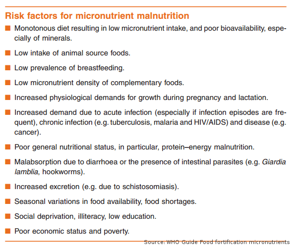 WHO risk factors of micronutrient malnutrition