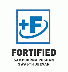 FSSAI food fortification logo - UPSC General Studies 2 notes
